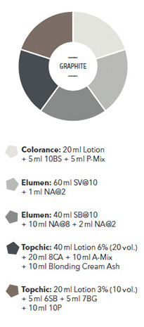 Goldwell MINERAL COLOURS - Graphite