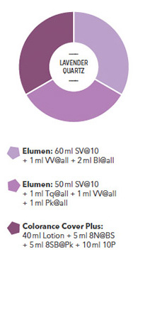 Goldwell MINERAL COLOURS - lavenderQuartz