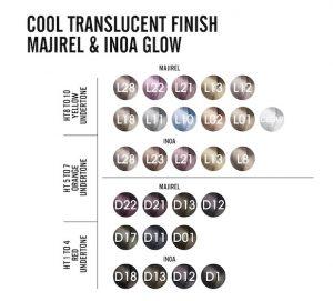 Cool Translucent